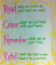 Read, cover, remember and retell anchor chart - handy!