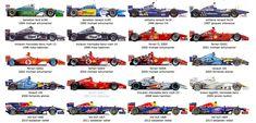 Illustration: The cars of every F1 World Champion - Motorsport Retro