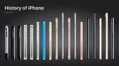History of the Apple iPhone New Iphone, Iphone 4s, Apple Iphone, Iphone Cases, Whatsapp Tricks, Console, Computer Basics, First Iphone, Phone Cases