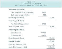 Free Financial Statement Template Free Bookkeeping Forms And Accounting Templates  Pinterest .