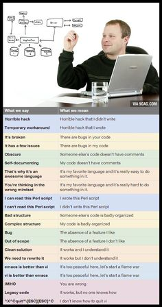 FUNNY - What Programmers Say vs. What They Mean
