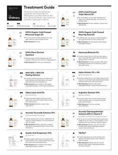 Shopping for #theordinary treatments can be a confusing process. Start with this guide if you don't know where to start - it will break down the best #antiaging products from The Ordinary. Face Care Routine, Skin Care Routine Steps, Skin Routine, Skin Care Tips, The Ordinary Anti Aging, The Ordinary Skincare Guide, The Ordinary Products Guide, The Ordinary Toner, The Ordinary Guide