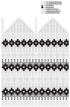 Knitting, Tricot, Breien, Stricken, Weaving, Knits, Crocheting, Yarns, Knitting Stitches