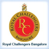 Royal Challengers Bangalore Team  Squad for IPL 2015-IPL8 RCB Squad
