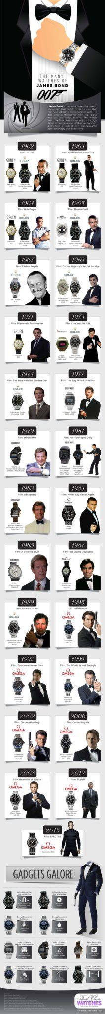 To celebrate the launch of the new James Bond Spectre film we are taking a trip down memory lane. Over the years the fashions of James Bond may have changed but the gadgets and sophistication remain very much in timing with our favourite secret agent. Montre James Bond, James Bond Watch, New James Bond, James Bond Style, Der Gentleman, Gentleman Style, Luxury Watches, Rolex Watches, Estilo James Bond