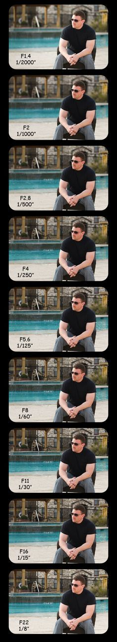 I know how aperture works but it's nice to have a visual for the different ranges. - Aperture Depth of Field Comparison