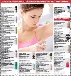 deodorant guide
