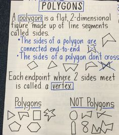 Polygons anchor chart