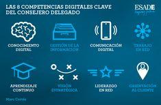 IDEAMERICAS-Competencias-Digitales.png (610×400)