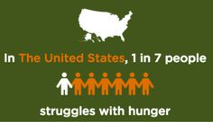 Building a Stable Future For Our Country's 48 Million Food-Insecure People | 3BL Media