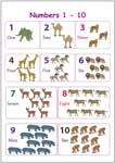 This page contains a lot of printable number charts up to 500 and It also has partially filled charts to practice numbers. Numbers Kindergarten, Kindergarten Math Worksheets, Number Chart, Printable Numbers, School Games, Writing Numbers, Writing Practice, Charts, Milan