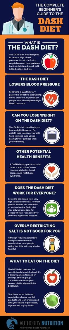 The DASH diet is often recommended to treat high blood pressure. Here is a detailed overview of what it is, who should try it and how to do it. Learn more here: https://authoritynutrition.com/dash-diet/