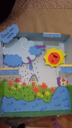 Resultado de imagen para ciclo agua muy facil para infantil