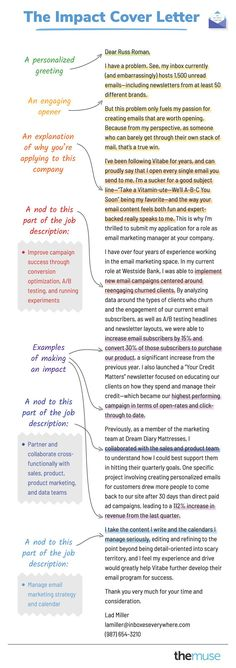 Resume & Cover Letter Examples