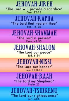THE NAMES OF GOD...{ps there are many more} Love & Blessings in JESUS/YESHUA*Amen