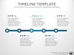 Powerpoint Timeline Template  PresentationgoCom  Timeline