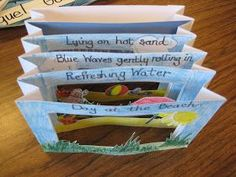 Tunnel books are fun and unique! We made ours with a postcard for a call and wrote a haiku. I made these with the note … Source by Related posts: Tunnel books are fun and unique! We have a postcard from a … Tunnel books are fun and unique! Teaching Poetry, Teaching Writing, Teaching Resources, Elementary Teaching, Poetry Game, Ecole Art, Writer Workshop, Interactive Notebooks, Book Making