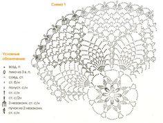 Výsledek obrázku pro háčkovaný lapač snů návod