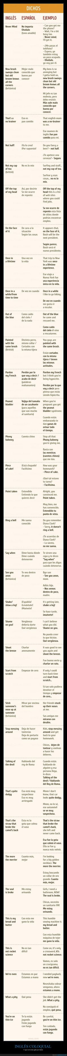 Expresiones coloquiales para hablar inglés al natural - Y que no te den gato por liebre English Resources, English Tips, Spanish English, English Phrases, English Idioms, English Class, English Words, English Lessons, English Vocabulary