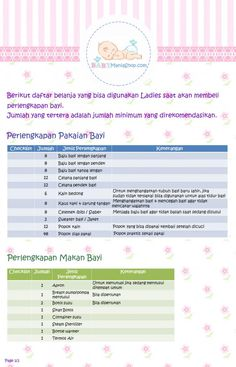 Checklist Perlengkapan Bayi Baru Lahir | Kaskus - The Largest Indonesian Community Baby Momma, Mom And Baby, Kids And Parenting, Parenting Hacks, Pregnancy Workout, Fit Pregnancy, Cute Baby Announcements, Baby Checklist, Baby List