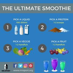 Here's how you can make your own delicious smoothies! Perfect post-workout 🍹