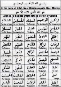 99 Names Of ALLAH With Meanings HD Picture IrfanDoggar