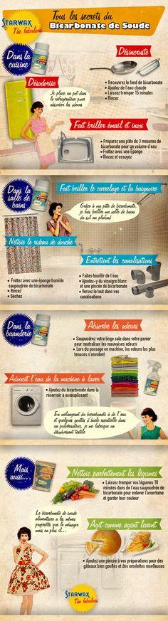 Affiche la buanderie t l charger imprimer - Bicarbonate de soude nettoyage salle de bain ...