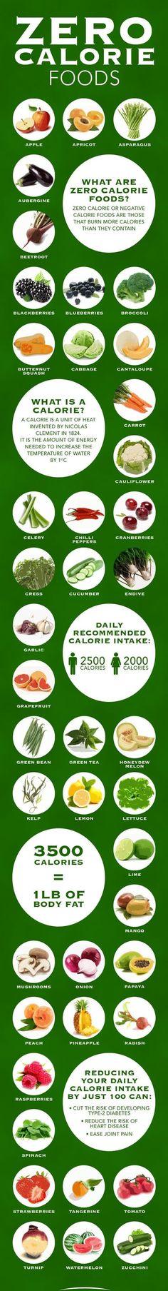 Zero Calorie Foods / QFoodRecipes.com