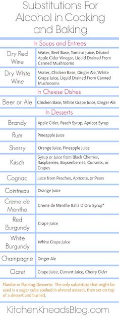 Alcohol substitutions in cooking and baking