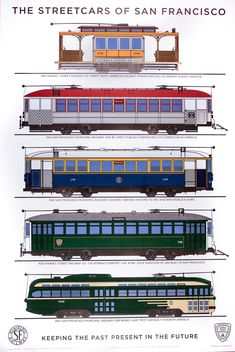 This is a highly detailed color print of San Francisco Municipal Railway's very first car, which went into service on December Car No. 1 celebrated it's anniversary in Artwork by John Mattos. Ships rolled in a tube. San Francisco California, San Francisco Bay, San Francisco Cable Car, Bratislava, Train Drawing, Tramway, Bonde, Train Art, Car Illustration