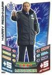 Queens Park Rangers Fc, Harry Redknapp, Trading Card Database, Premier League, Management, Baseball Cards