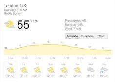 today London weather Daily Uk, Mostly Sunny, Uk News, Weather, London, Weather Crafts, London England
