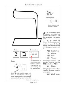 The second letter of the Hebrew consonantal alphabet.