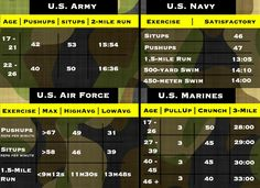 Men's Fitness - Misc - Military Made: Fit for Combat [WORKOUT] It's a start