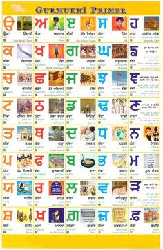 Punjabi Alphabet  source: www.punjabilinks.com