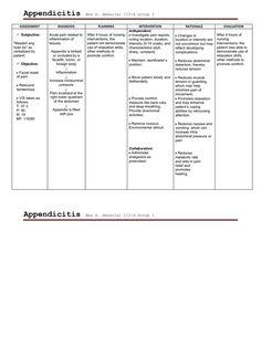 Pin on Nursing care plan