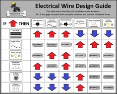Splitting 220 wire for new sub panel electrical wiring forum power electrical wire gauge sizing calculator engineerdog guide el electric power calculator appliances greentooth Choice Image