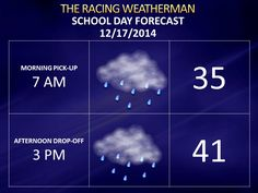 Wednesday Weather Forecast now available at http://racingwxman.weebly.com/