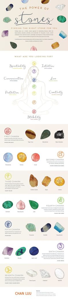 Stones are becoming more and more popular in jewelry pieces. However, not many�