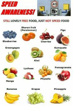 Slimming world, free food. Free fruit but not speed 's'. New 2015 plan. Can't believe the change in these. Most Nutritious Foods, Healthy Foods To Eat, Healthy Snacks, Healthy Eating, Slimming World Syns, Slimming World Recipes, Speed Foods, Free Fruit, Iron Rich Foods