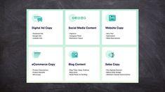 Marketing Tactics, Marketing Tools, Social Media Content, Super Powers, Ads, Blog, Blogging