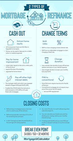 Home Equity Mortgage Refinance Loan Home Refinance, Cash Out Refinance, Refinance Mortgage, Second Mortgage, Mortgage Tips, Mortgage Rates, Buying First Home