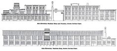 Brown Corliss Engine Co Group Forge Room, engine room, boiler room, machine shop steam and gas engines