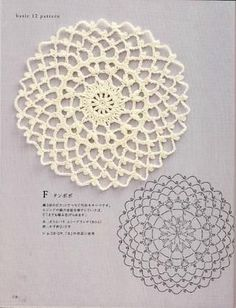 Best 12 Crochet motifs – Unique Crochet Motifs Designs for Fabrics Crochet motifs crochet doily chart – if you join the motifs it would make a ovoeixu Filet Crochet, Mandala Au Crochet, Crochet Doily Patterns, Crochet Diagram, Crochet Chart, Crochet Squares, Thread Crochet, Crochet Designs, Crochet Stitches
