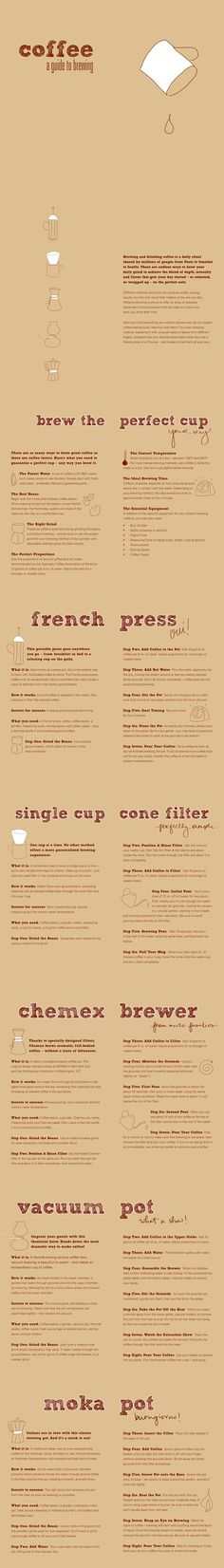 Coffee - A Guide to Brewing