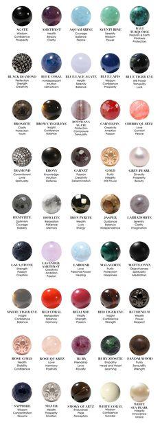 Curación poder de las piedras | joyería de Nialaya