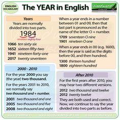 Learn English (@WoodwardEnglish) | Twitter