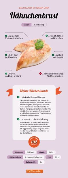 Hähnchen Nutrition nutrition in chicken breast Healthy Fruits, Healthy Life, Healthy Eating, Healthy Recipes, Eat Smart, Food Facts, Health And Nutrition, Nutrition Classes, Nutrition Guide