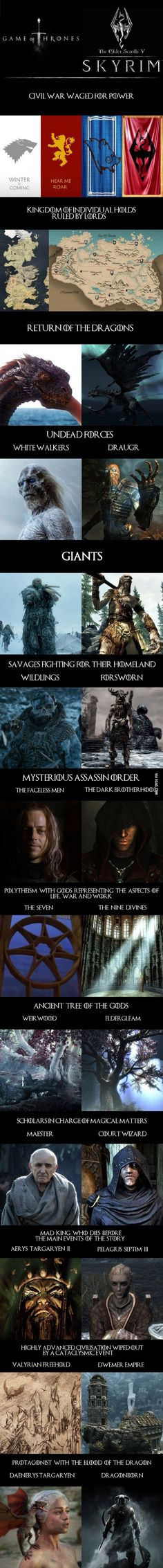 Just some resemblances between Game of Thrones and Skyrim that catch the eye.