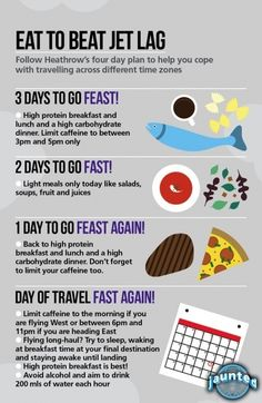 A handy infographic on how to beat the Jet Lag. #JetLag #Travel